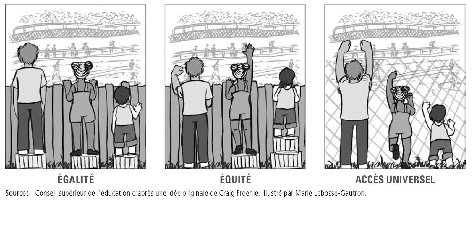 Egalité pour tous !